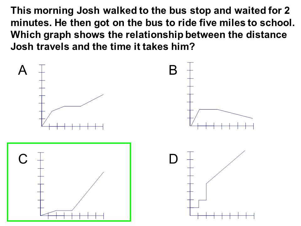This morning Josh walked to the bus stop and waited for 2 minutes