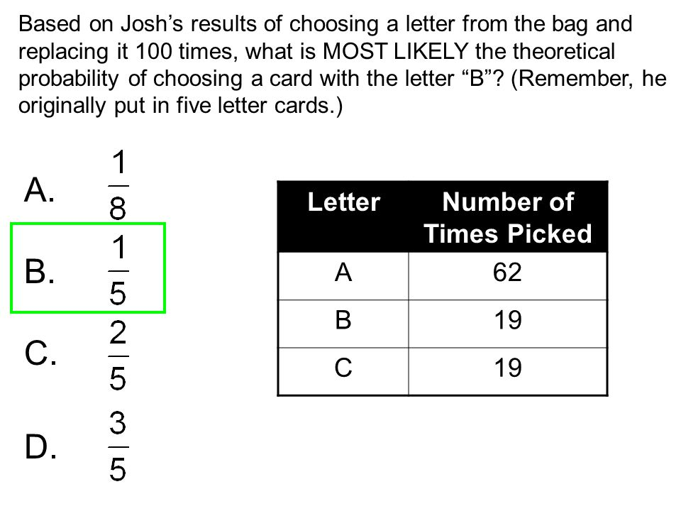 A. B. C. D. Letter Number of Times Picked A 62 B 19 C
