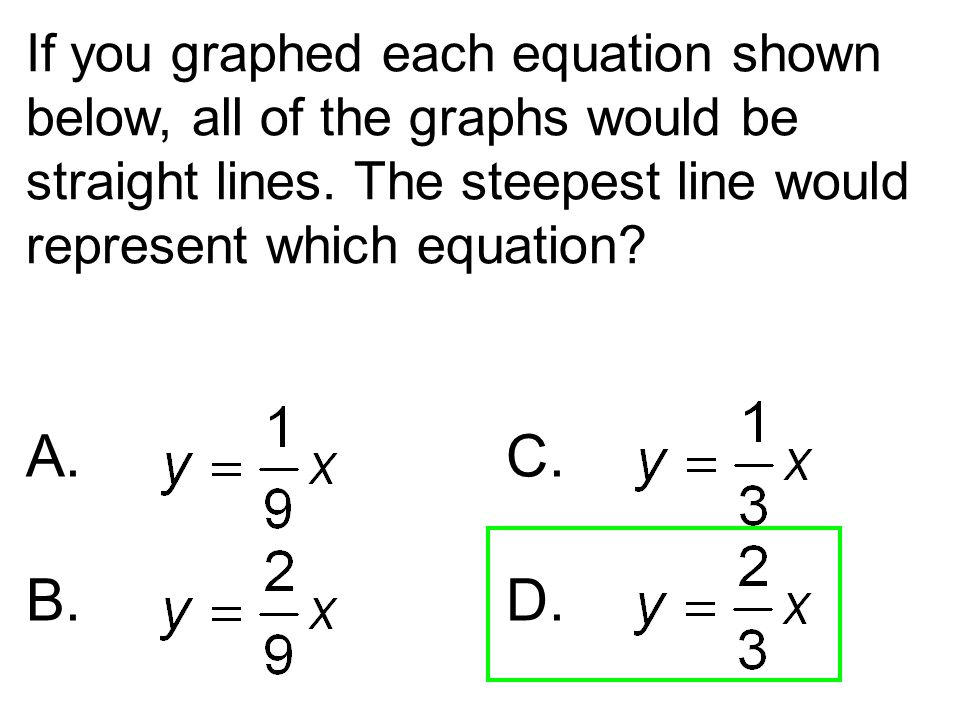 If you graphed each equation shown below, all of the graphs would be straight lines. The steepest line would represent which equation
