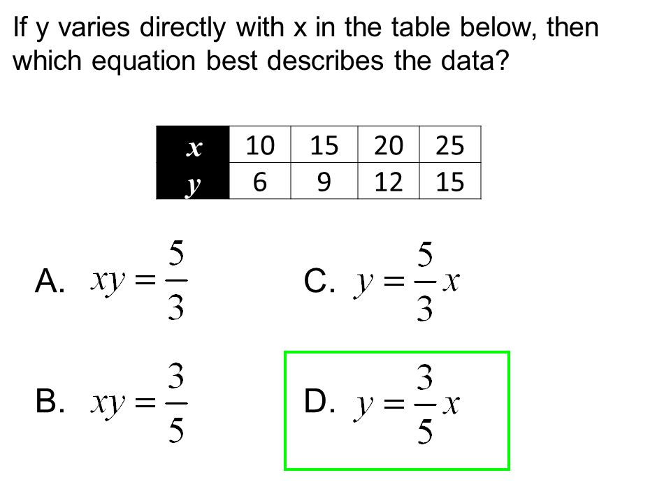 If y varies directly with x in the table below, then which equation best describes the data