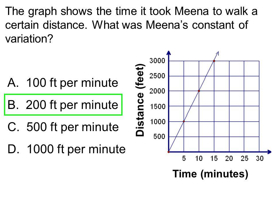 A. 100 ft per minute B. 200 ft per minute C. 500 ft per minute