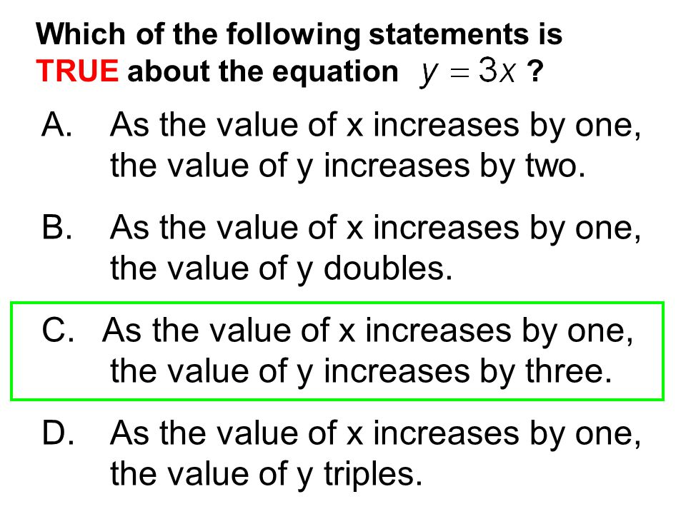 B. As the value of x increases by one, the value of y doubles.