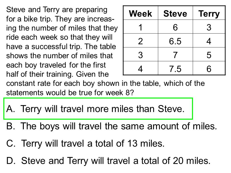 A. Terry will travel more miles than Steve.