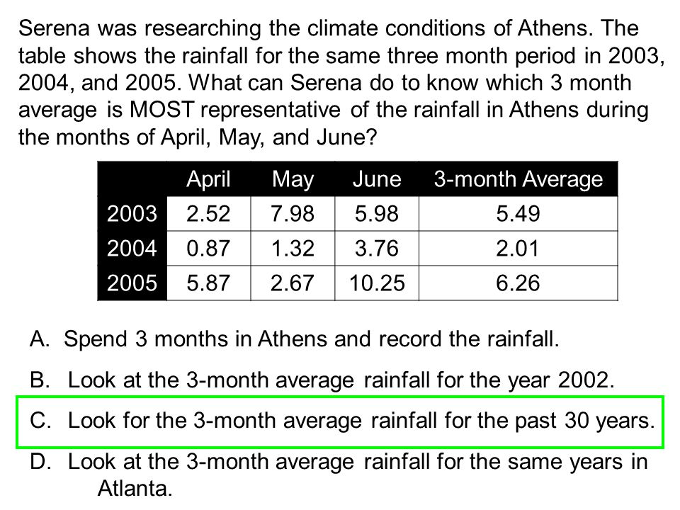 Serena was researching the climate conditions of Athens
