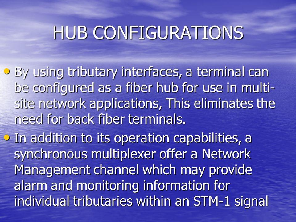 HUB CONFIGURATIONS