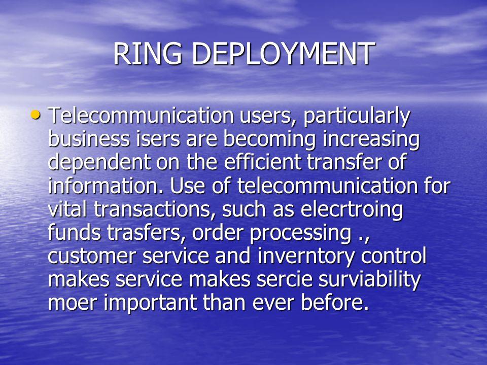 RING DEPLOYMENT