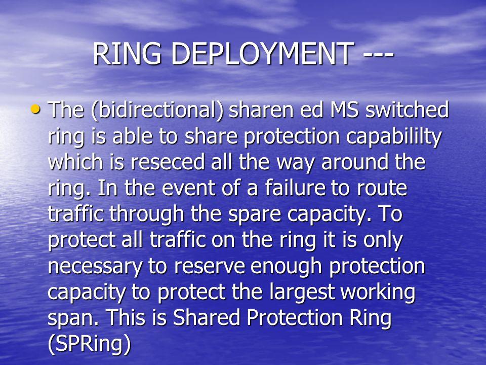 RING DEPLOYMENT ---
