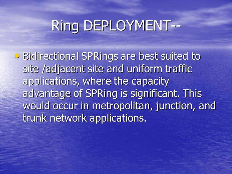 Ring DEPLOYMENT--