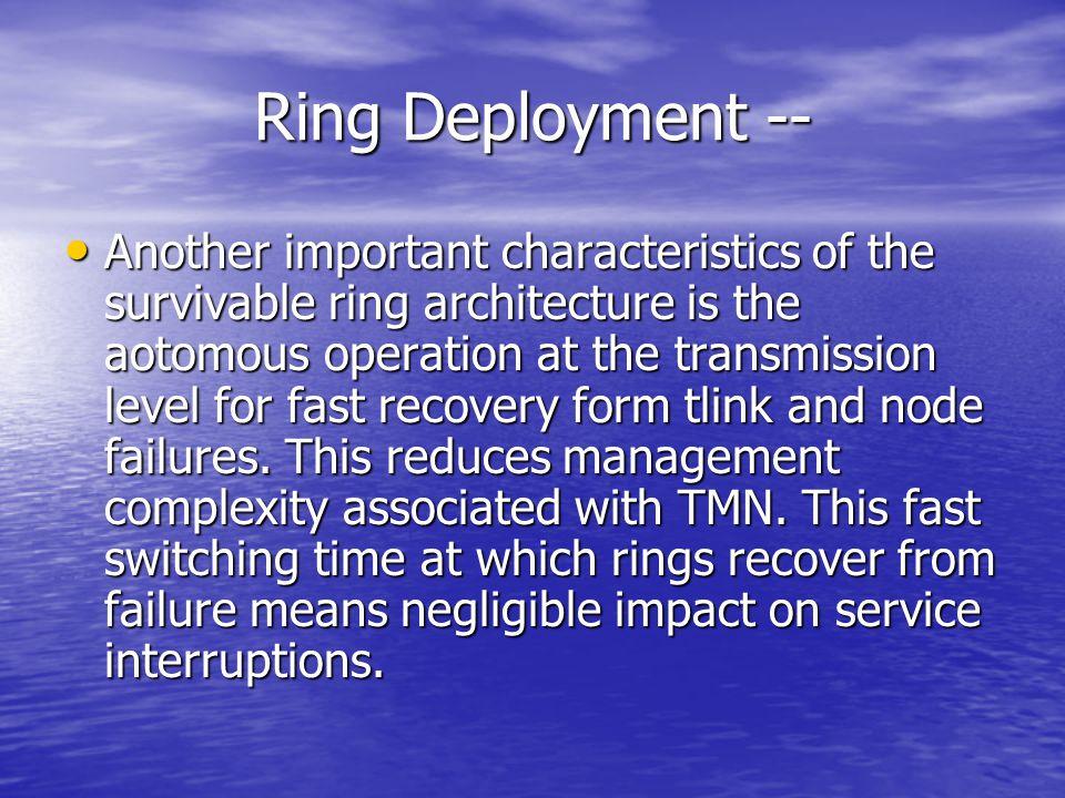 Ring Deployment --