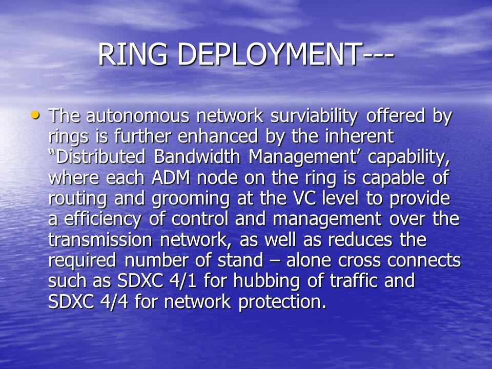 RING DEPLOYMENT---