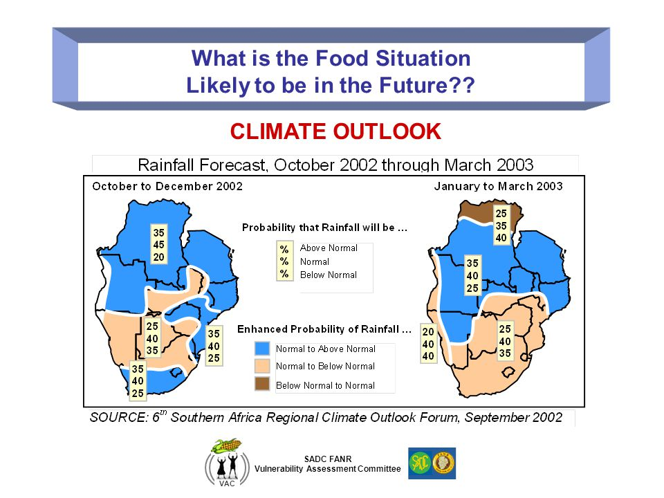 What is the Food Situation Likely to be in the Future