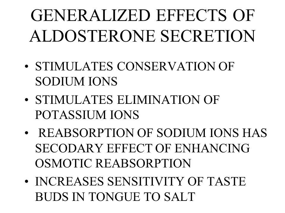 GENERALIZED EFFECTS OF ALDOSTERONE SECRETION
