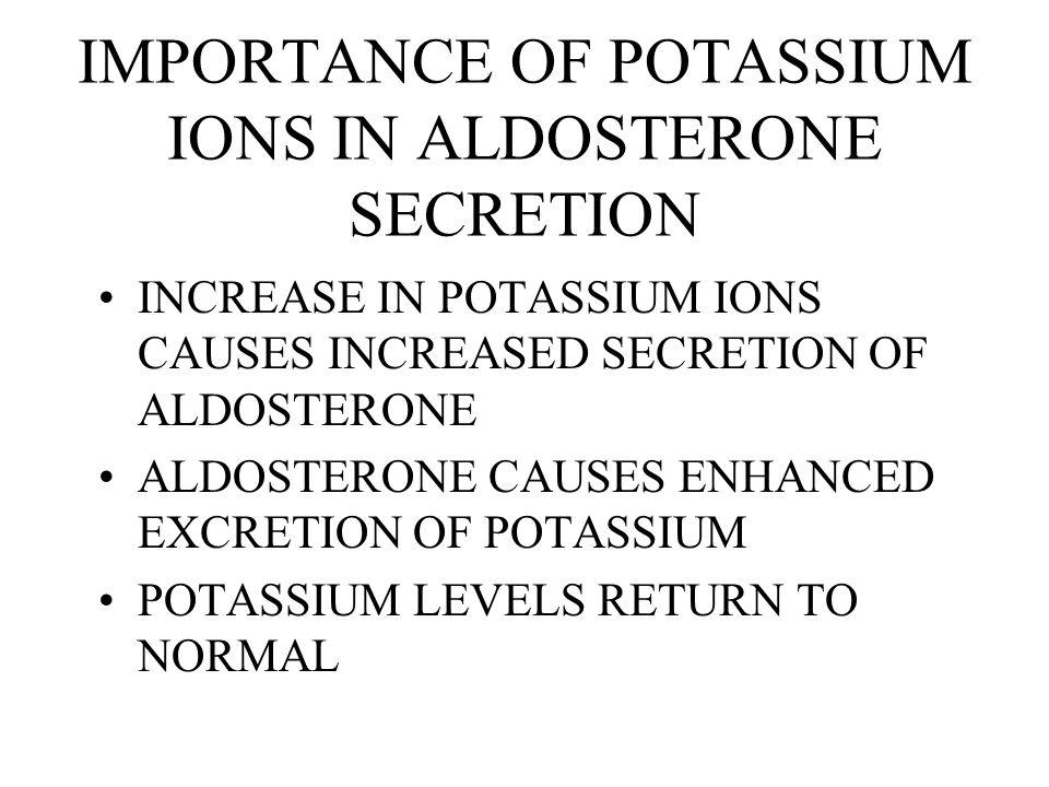 IMPORTANCE OF POTASSIUM IONS IN ALDOSTERONE SECRETION