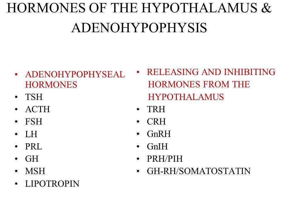 HORMONES OF THE HYPOTHALAMUS & ADENOHYPOPHYSIS