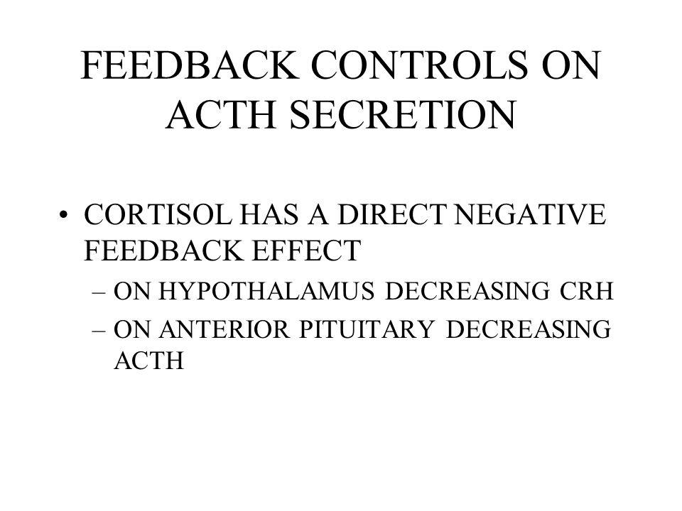FEEDBACK CONTROLS ON ACTH SECRETION