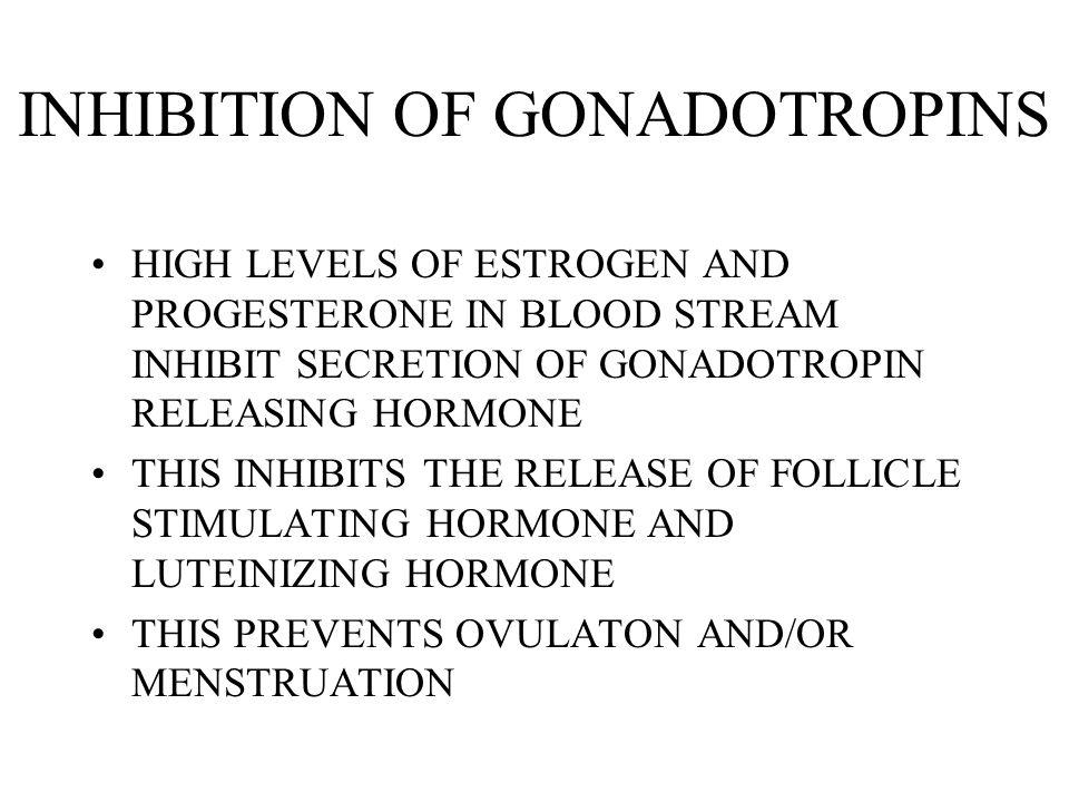 INHIBITION OF GONADOTROPINS