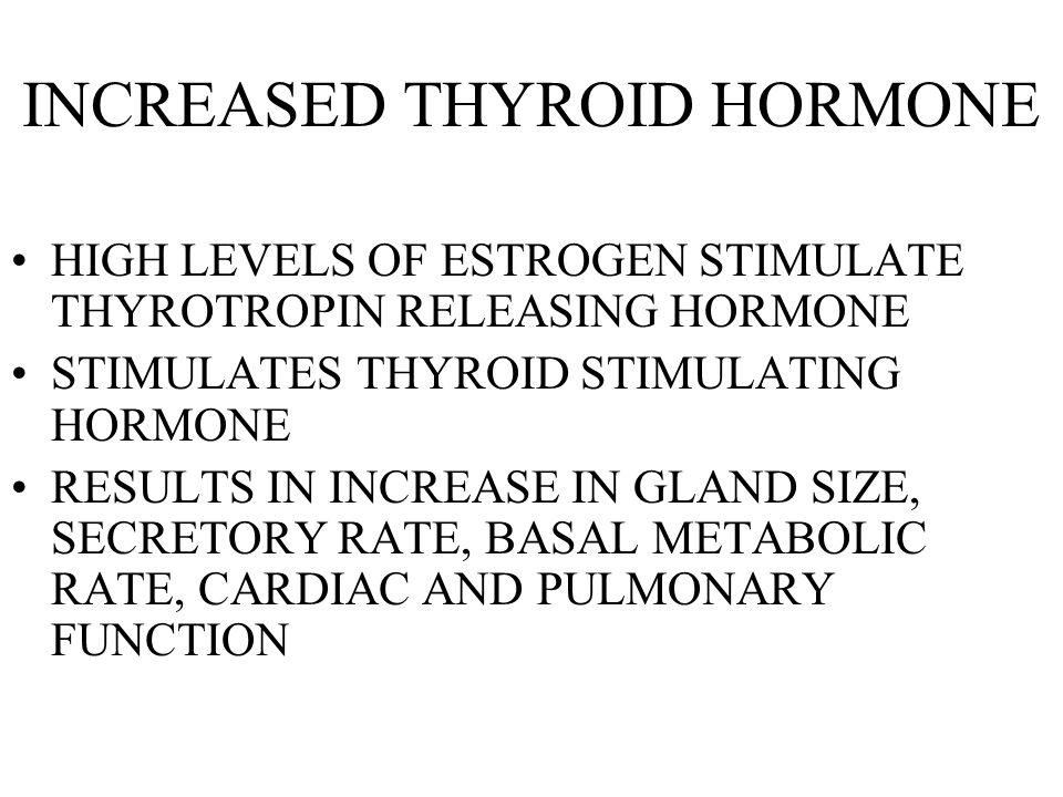INCREASED THYROID HORMONE