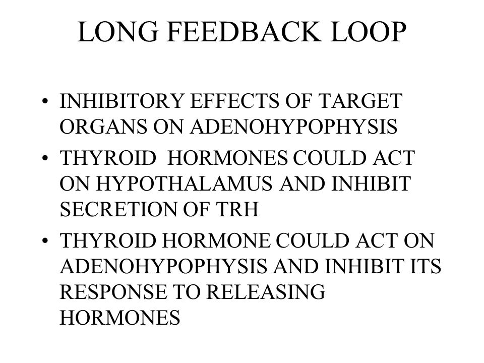 LONG FEEDBACK LOOP INHIBITORY EFFECTS OF TARGET ORGANS ON ADENOHYPOPHYSIS. THYROID HORMONES COULD ACT ON HYPOTHALAMUS AND INHIBIT SECRETION OF TRH.