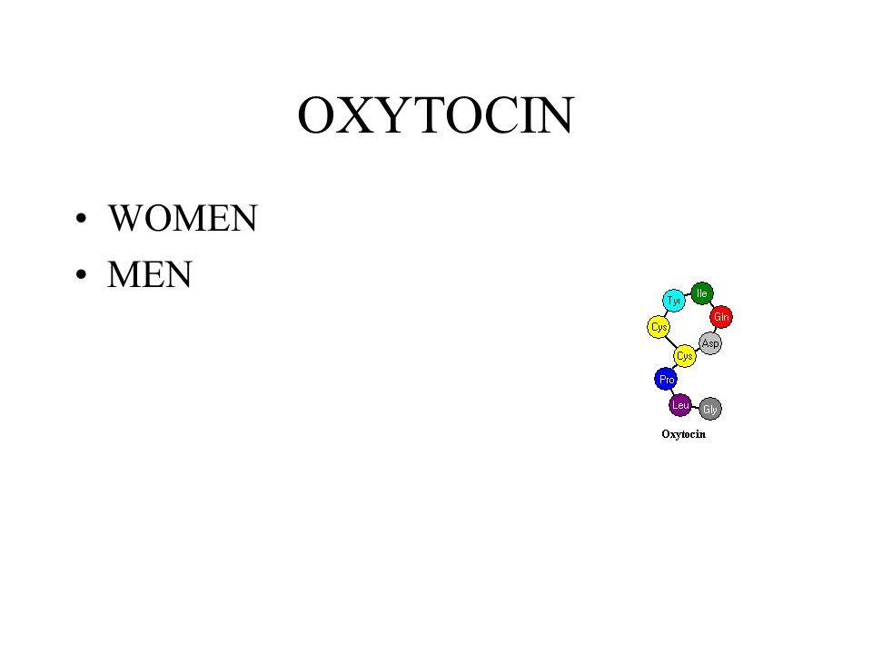 OXYTOCIN WOMEN MEN