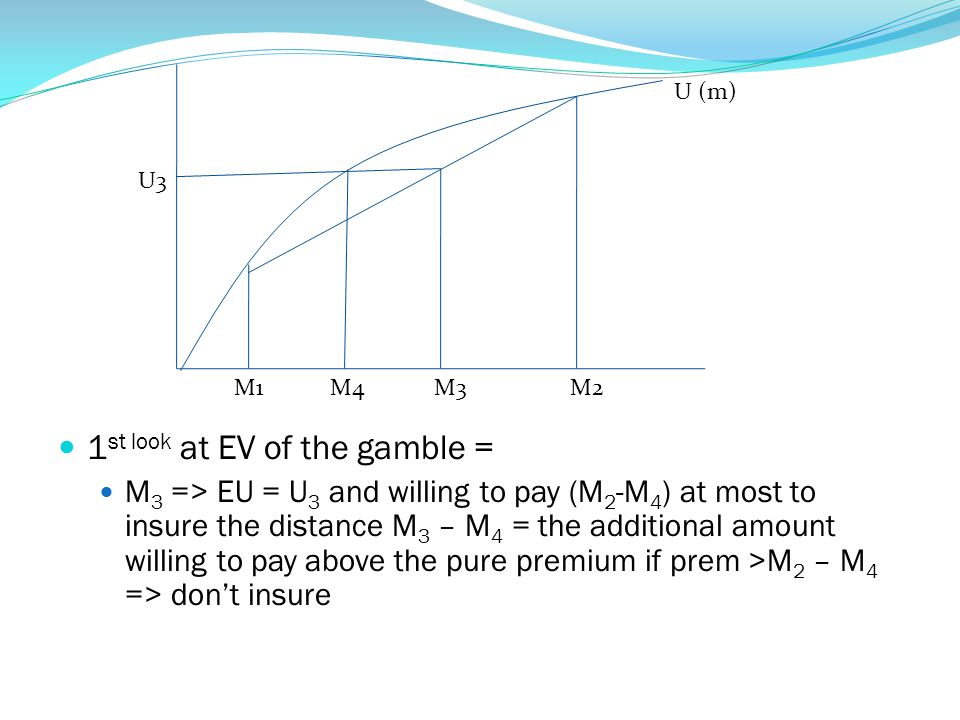 1st look at EV of the gamble =
