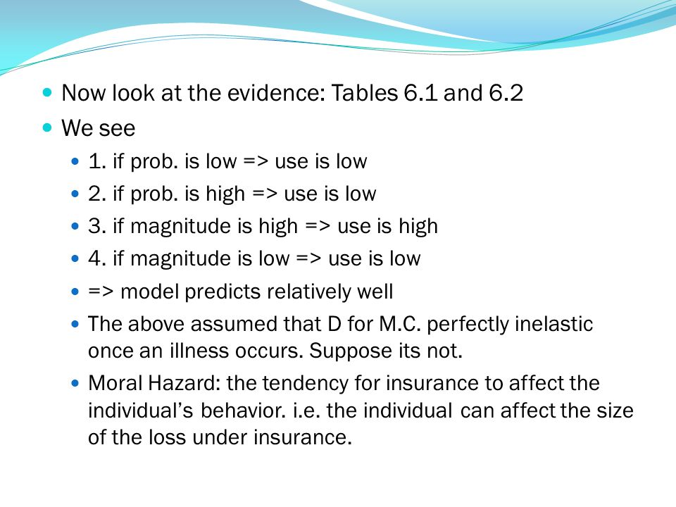 Now look at the evidence: Tables 6.1 and 6.2 We see