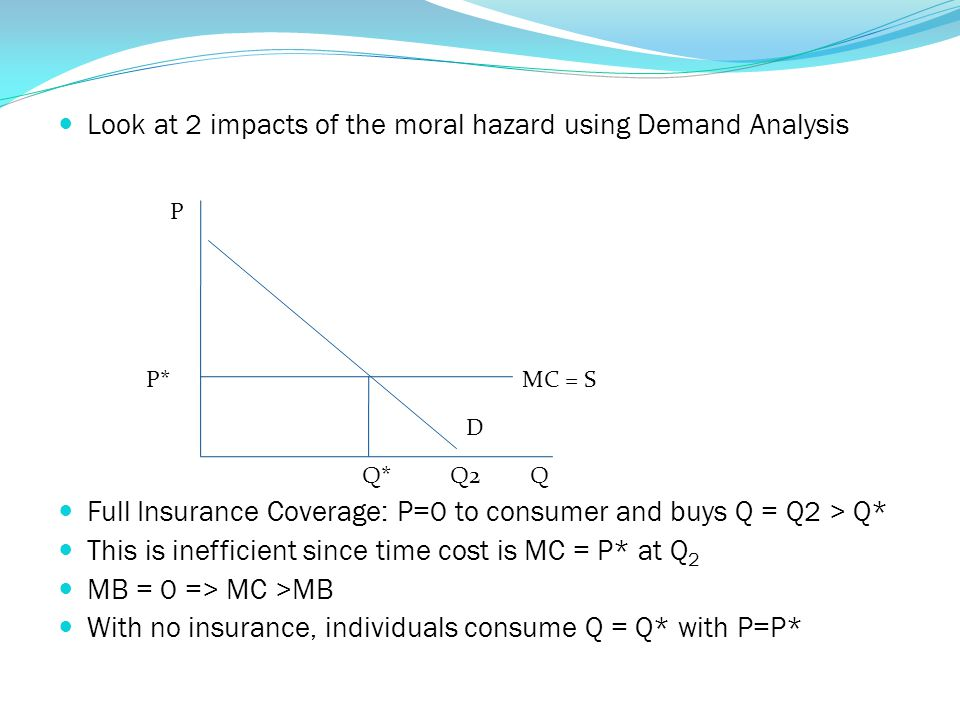Look at 2 impacts of the moral hazard using Demand Analysis