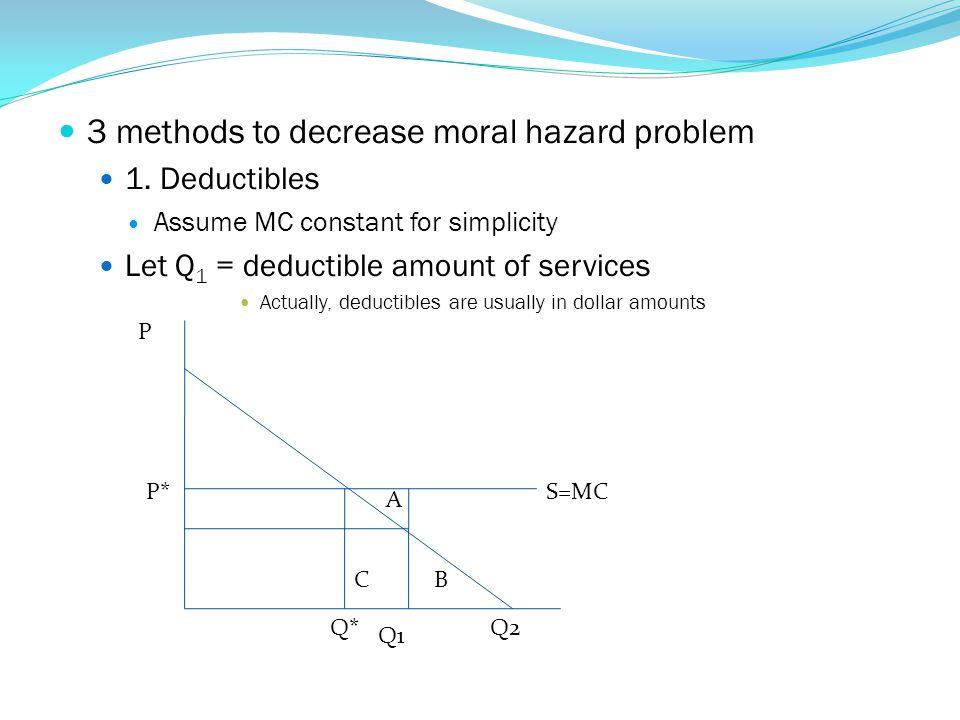 3 methods to decrease moral hazard problem