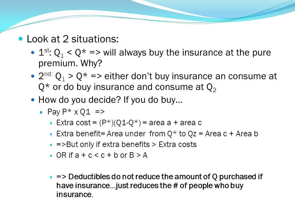Look at 2 situations: 1st: Q1 < Q* => will always buy the insurance at the pure premium. Why