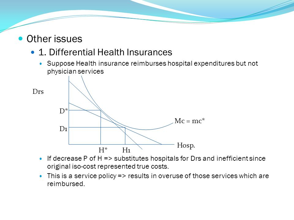 Other issues 1. Differential Health Insurances