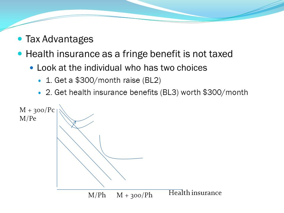 Health insurance as a fringe benefit is not taxed