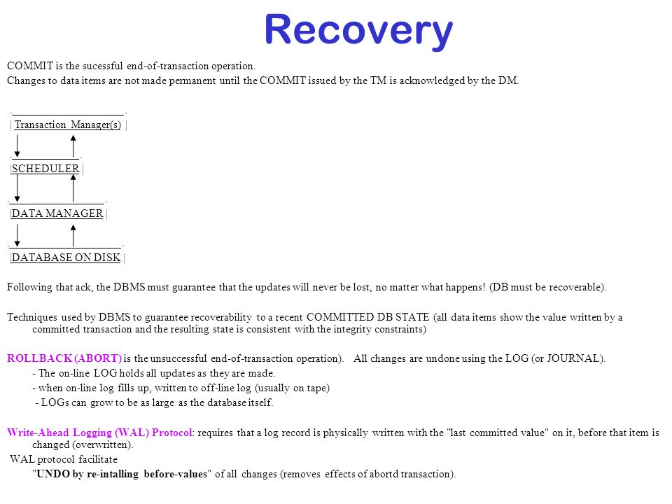 Recovery COMMIT is the sucessful end-of-transaction operation.