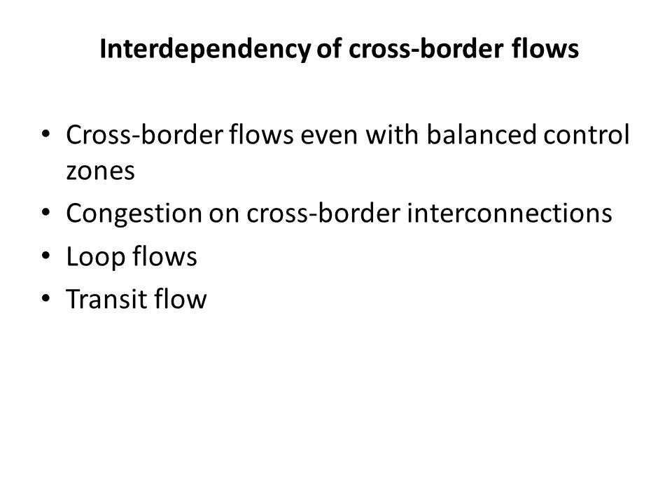 Interdependency of cross-border flows