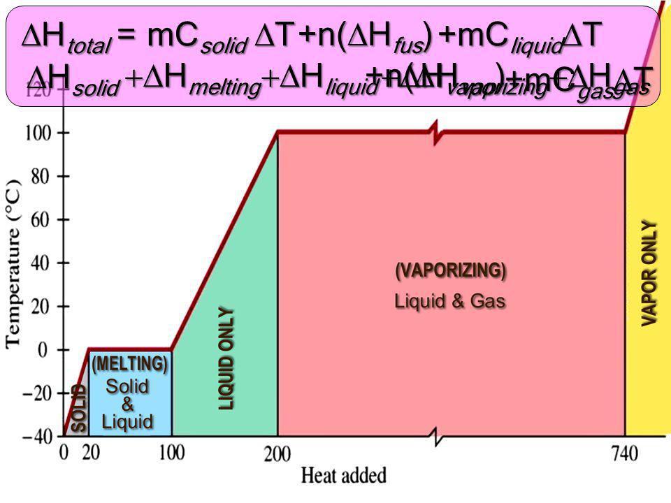 DHtotal = mCsolid DT. +n(DHfus) +mCliquidDT. DHsolid. +DHmelting. +DHliquid. +n(DHvap) +DHvaporizing.