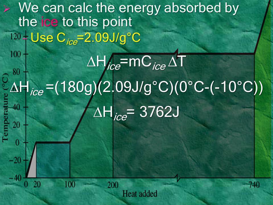 DHice =(180g)(2.09J/g°C)(0°C-(-10°C))