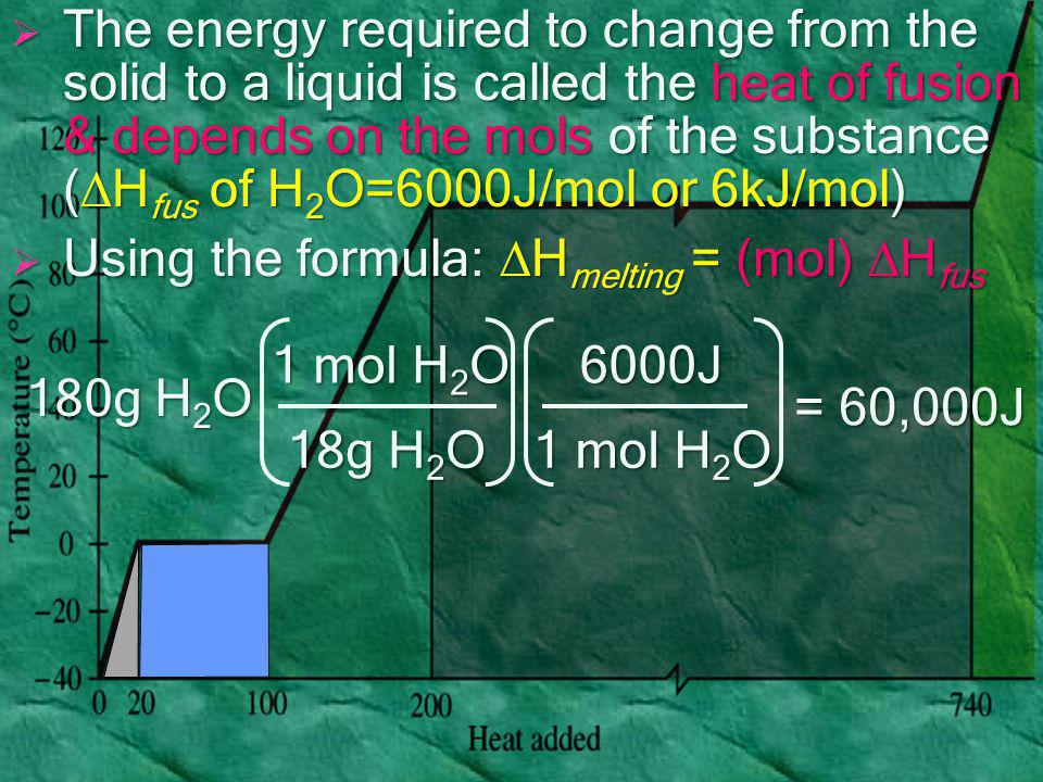 The energy required to change from the solid to a liquid is called the heat of fusion & depends on the mols of the substance (DHfus of H2O=6000J/mol or 6kJ/mol)