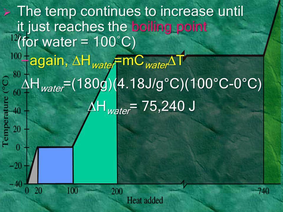 DHwater=(180g)(4.18J/g°C)(100°C-0°C)