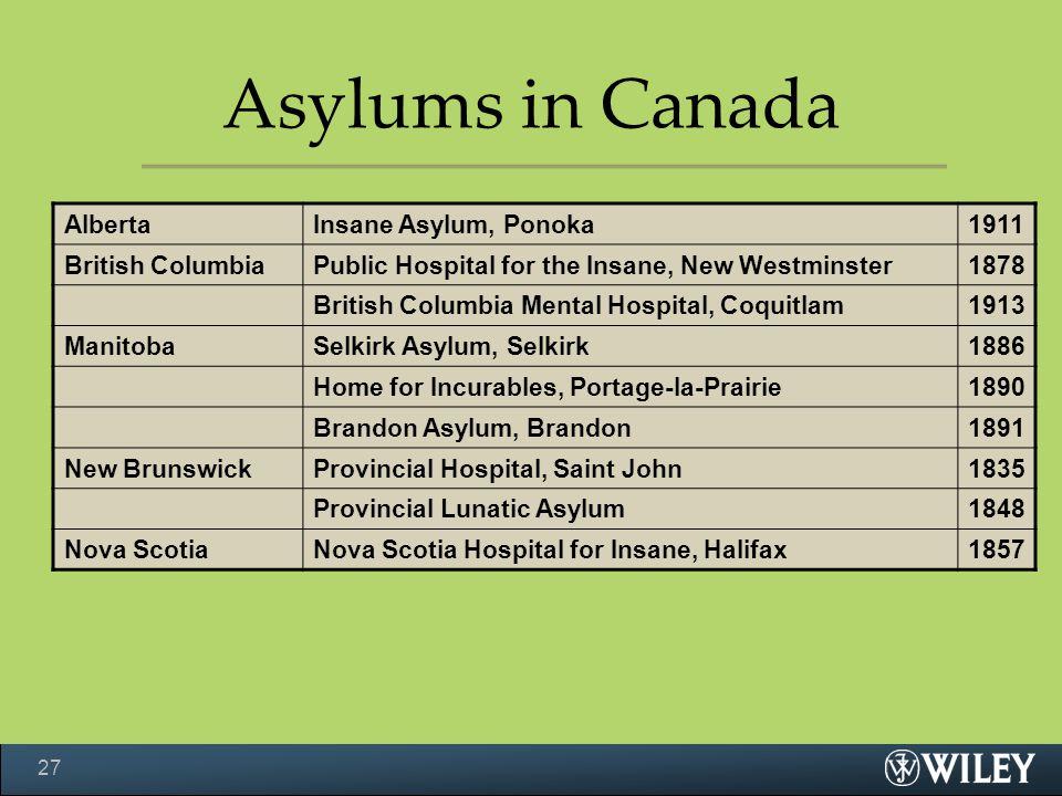 Asylums in Canada Alberta Insane Asylum, Ponoka 1911 British Columbia