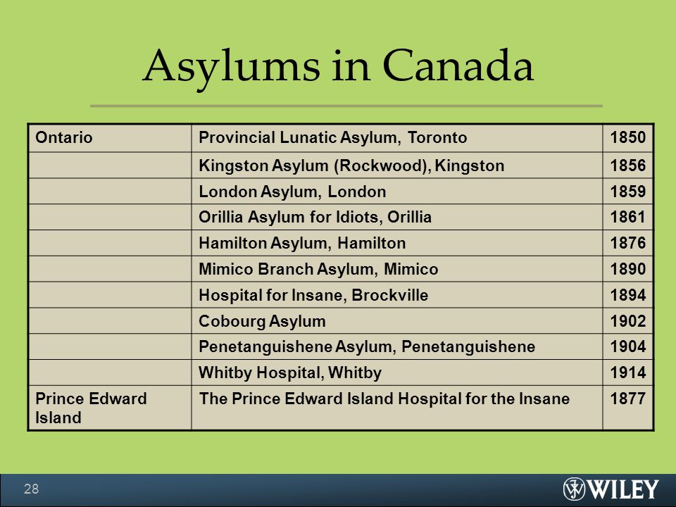 Asylums in Canada Ontario Provincial Lunatic Asylum, Toronto 1850