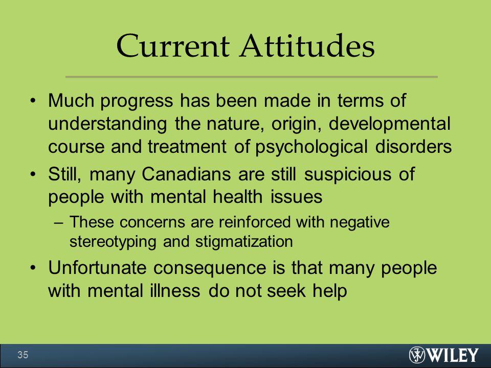 Current Attitudes
