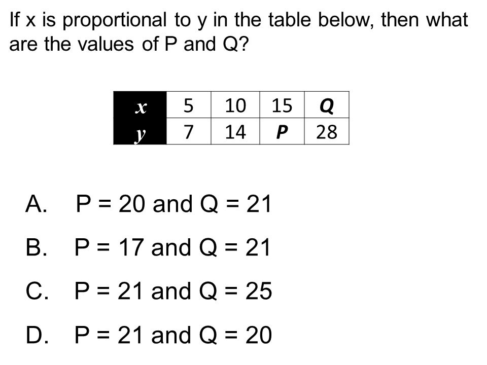 A. P = 20 and Q = 21 B. P = 17 and Q = 21 C. P = 21 and Q = 25