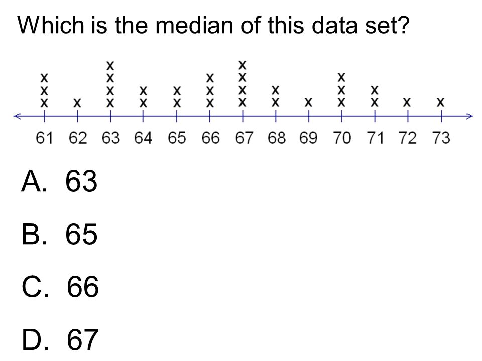 Which is the median of this data set