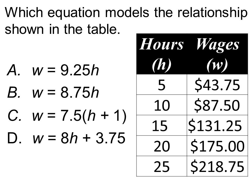 Hours (h) Wages (w) 5 $43.75 10 $87.50 15 $131.25 20 $175.00 25