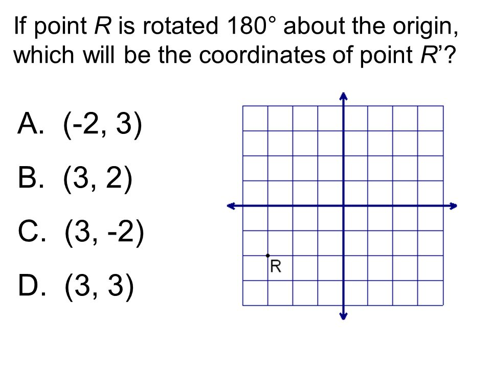 If point R is rotated 180° about the origin, which will be the coordinates of point R'