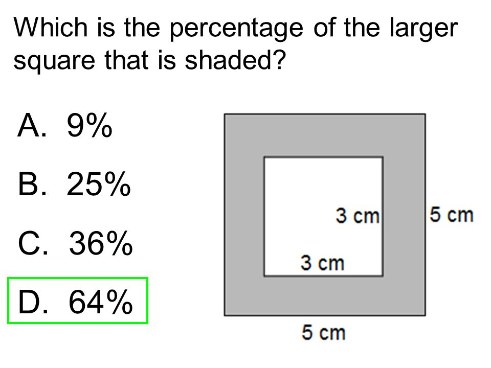 Which is the percentage of the larger square that is shaded