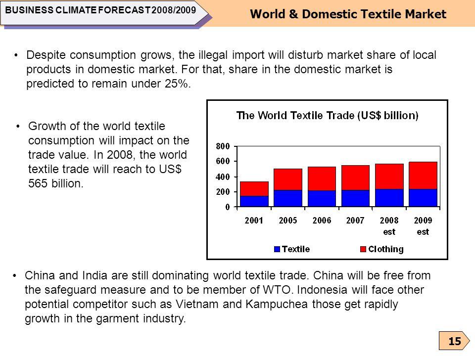 World & Domestic Textile Market