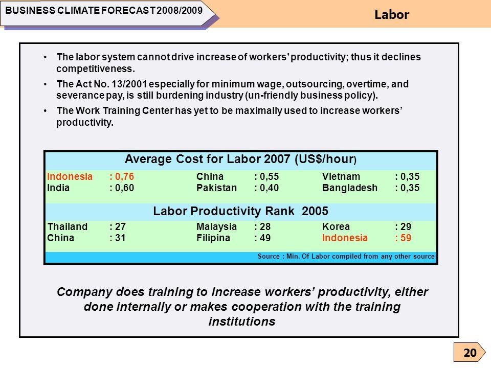 Average Cost for Labor 2007 (US$/hour) Labor Productivity Rank 2005