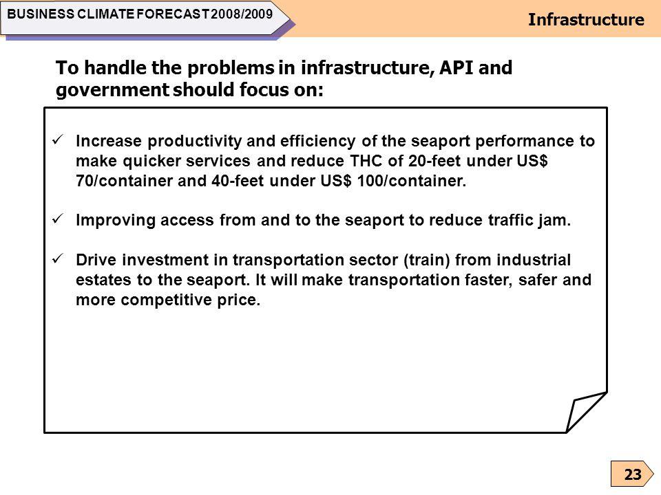 BUSINESS CLIMATE FORECAST 2008/2009