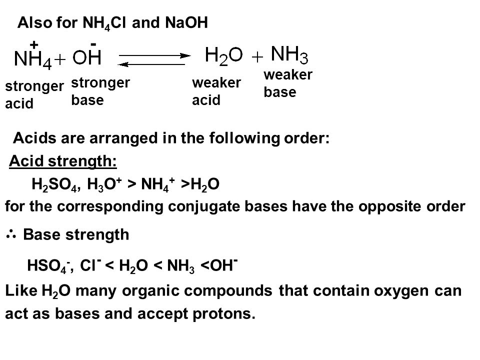 ∴ Base strength - Also for NH4Cl and NaOH +