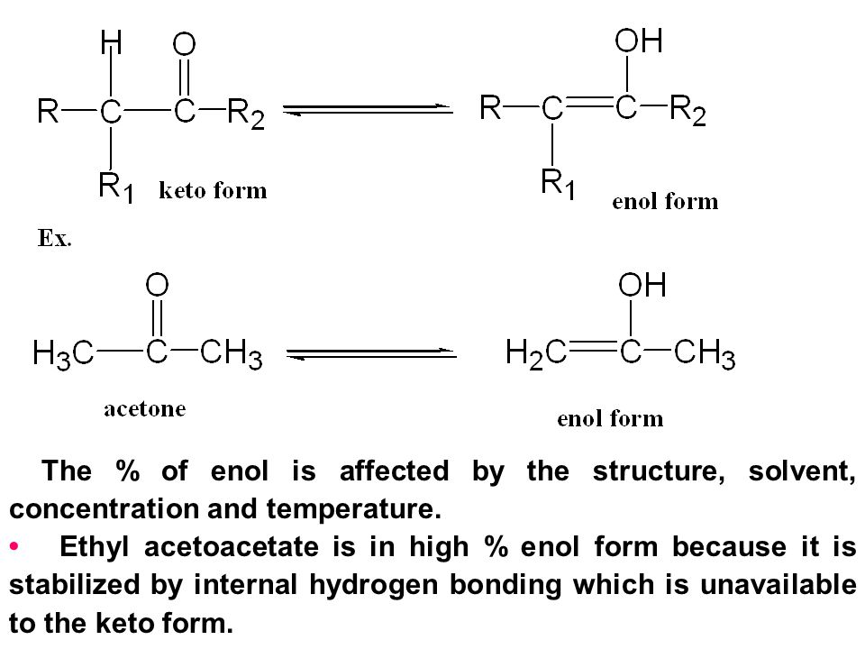 The % of enol is affected by the structure, solvent, concentration and temperature.