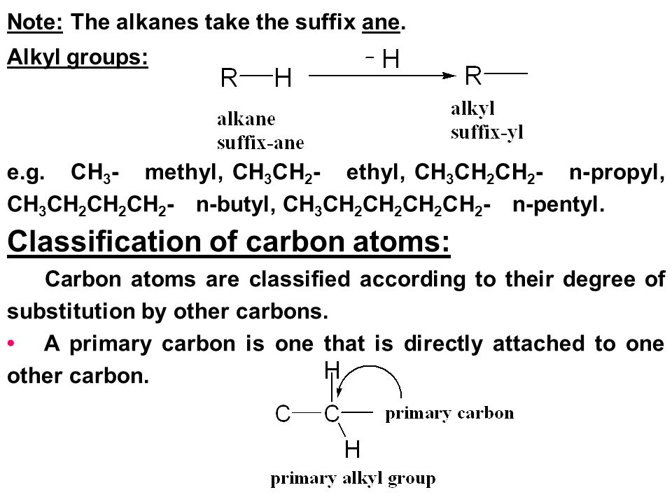 Classification of carbon atoms: